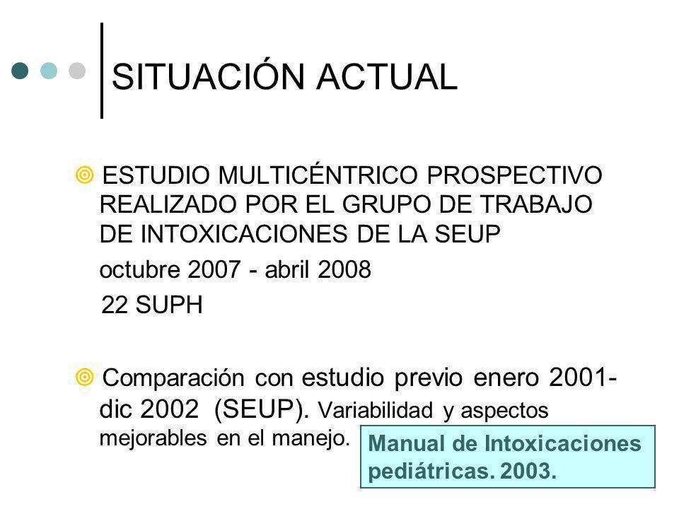 SITUACIÓN ACTUAL ESTUDIO MULTICÉNTRICO PROSPECTIVO REALIZADO POR EL GRUPO DE TRABAJO DE INTOXICACIONES DE LA SEUP octubre 2007 - abril 2008 22 SUPH Co