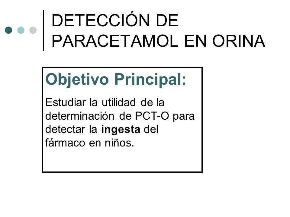 Objetivo Principal: Estudiar la utilidad de la determinación de PCT-O para detectar la ingesta del fármaco en niños. DETECCIÓN DE PARACETAMOL EN ORINA
