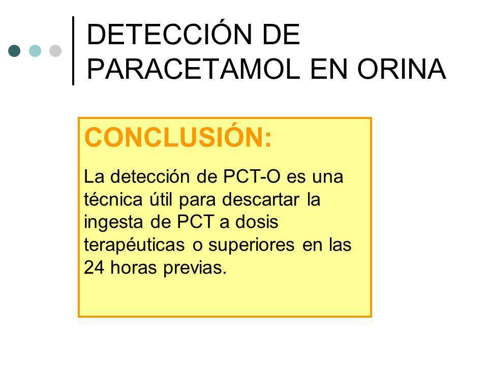 CONCLUSIÓN: La detección de PCT-O es una técnica útil para descartar la ingesta de PCT a dosis terapéuticas o superiores en las 24 horas previas. DETE