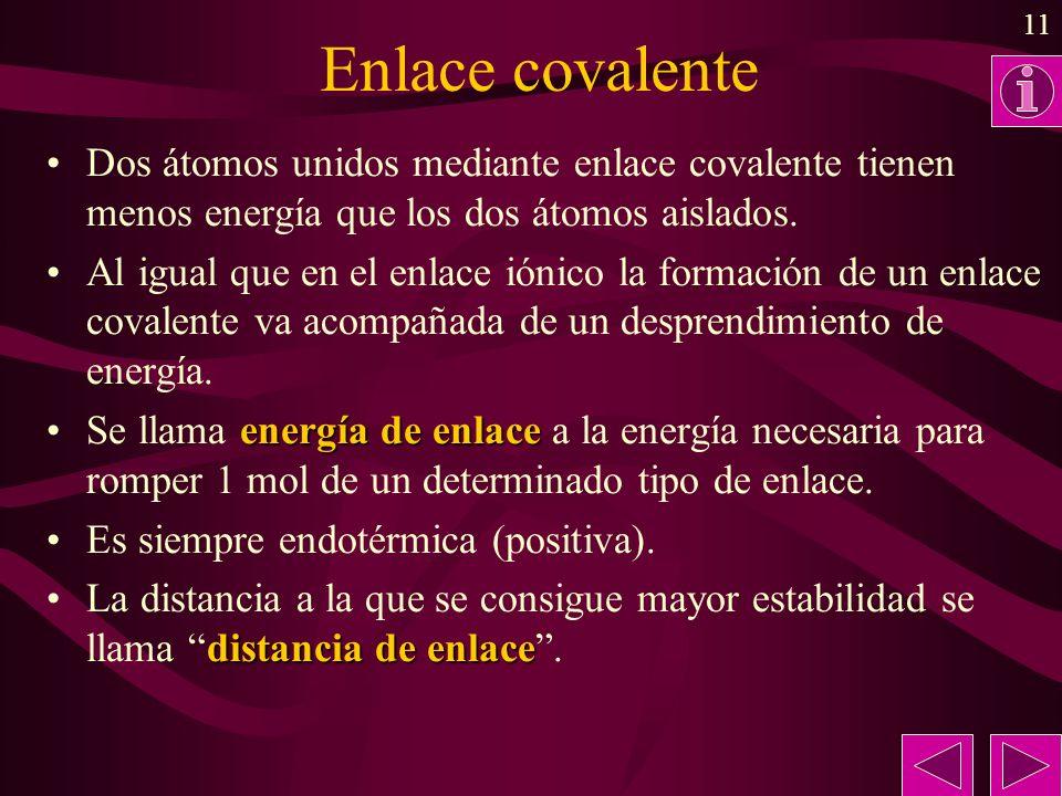 11 Enlace covalente Dos átomos unidos mediante enlace covalente tienen menos energía que los dos átomos aislados. Al igual que en el enlace iónico la