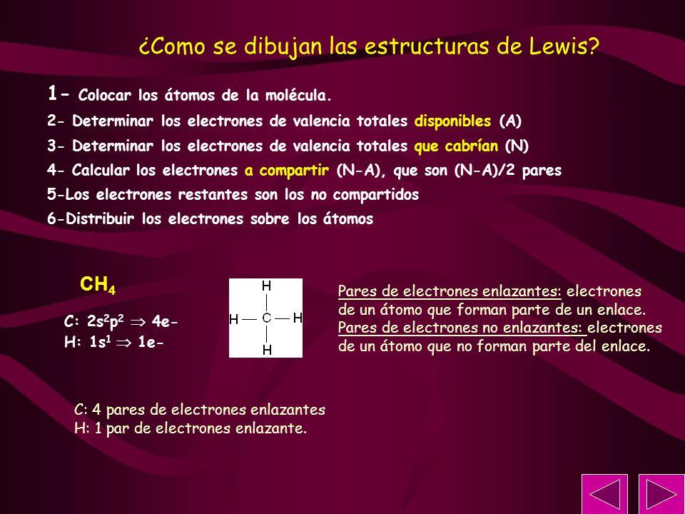 ¿Como se dibujan las estructuras de Lewis? 1- Colocar los átomos de la molécula. 2- Determinar los electrones de valencia totales disponibles (A) 3- D