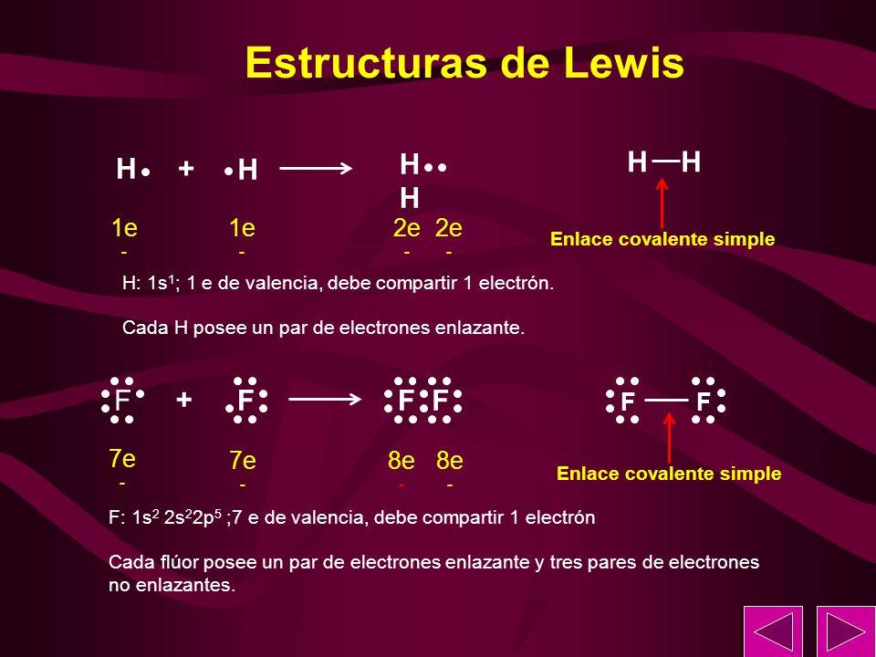 H FF + 7e - FF 8e - FF Enlace covalente simple Estructuras de Lewis F: 1s 2 2s 2 2p 5 ;7 e de valencia, debe compartir 1 electrón Cada flúor posee un