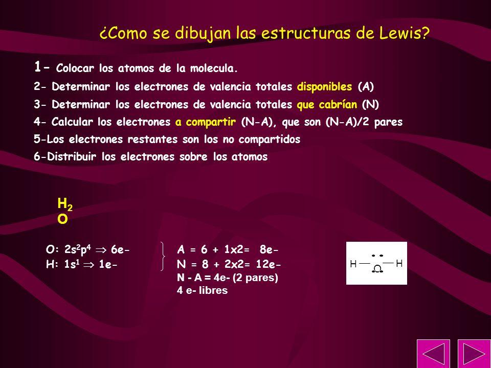 ¿Como se dibujan las estructuras de Lewis? 1- Colocar los atomos de la molecula. 2- Determinar los electrones de valencia totales disponibles (A) 3- D