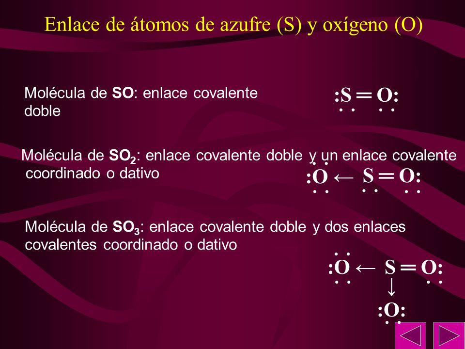 Enlace de átomos de azufre (S) y oxígeno (O) Molécula de SO: enlace covalente doble Molécula de SO 2 : enlace covalente doble y un enlace covalente co