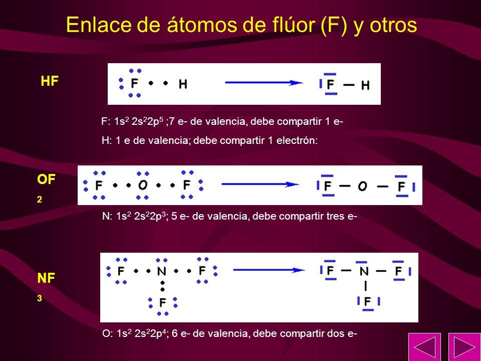 H: 1 e de valencia; debe compartir 1 electrón: O: 1s 2 2s 2 2p 4 ; 6 e- de valencia, debe compartir dos e- N: 1s 2 2s 2 2p 3 ; 5 e- de valencia, debe