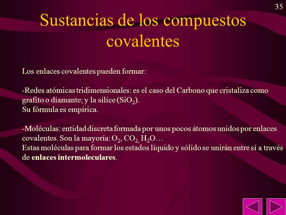 35 Sustancias de los compuestos covalentes Los enlaces covalentes pueden formar: -Redes atómicas tridimensionales: es el caso del Carbono que cristali