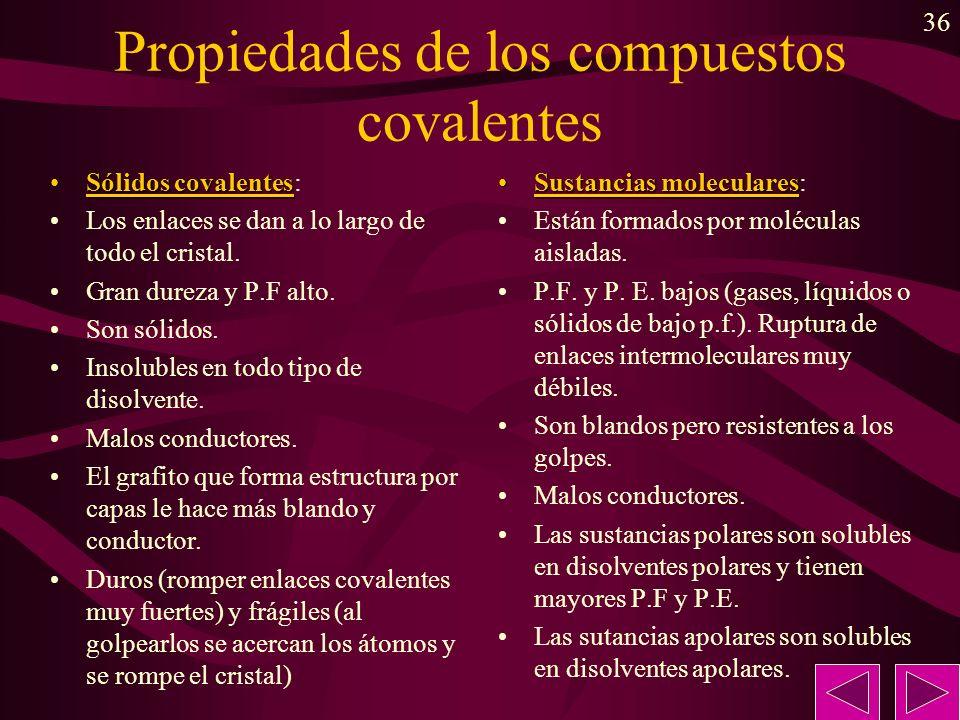36 Propiedades de los compuestos covalentes Sólidos covalentesSólidos covalentes: Los enlaces se dan a lo largo de todo el cristal. Gran dureza y P.F