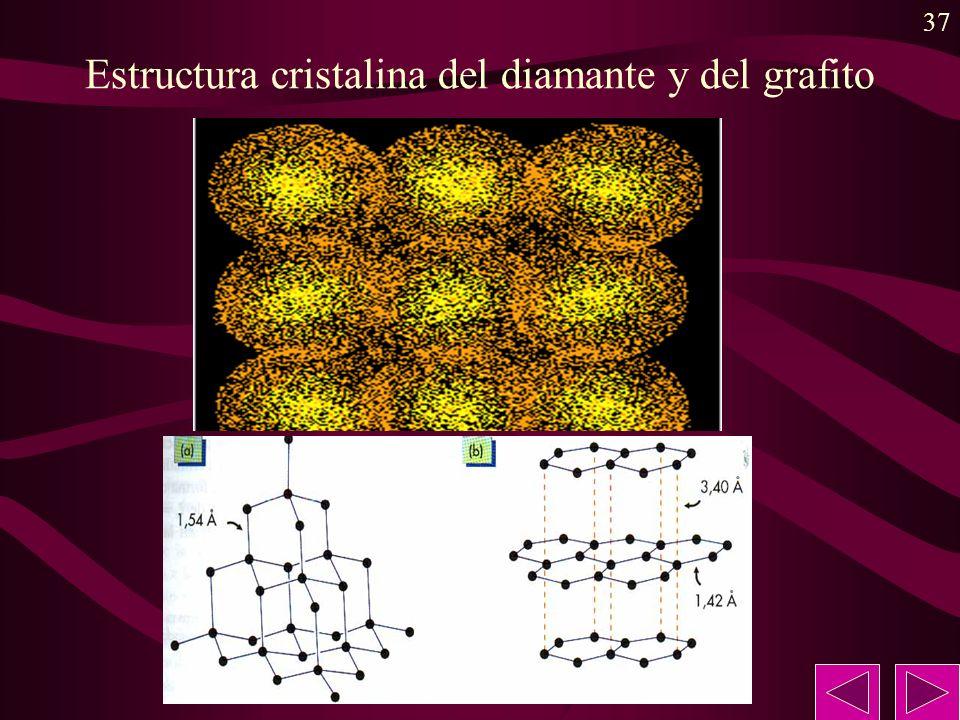 37 Estructura cristalina del diamante y del grafito