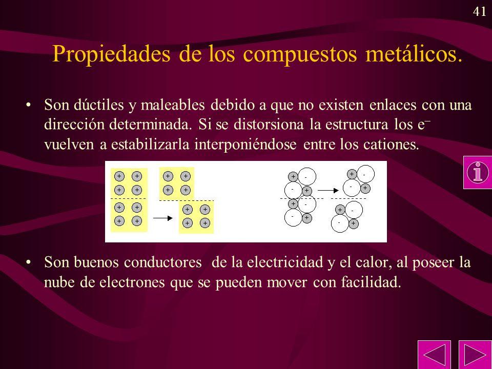 41 Propiedades de los compuestos metálicos. Son dúctiles y maleables debido a que no existen enlaces con una dirección determinada. Si se distorsiona