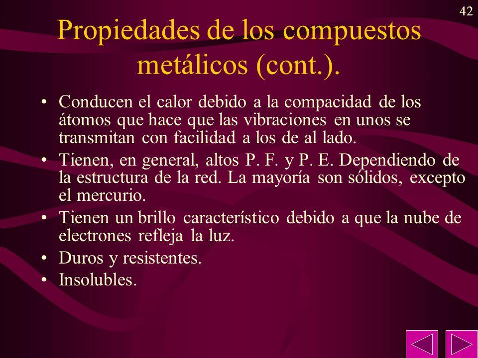 42 Propiedades de los compuestos metálicos (cont.). Conducen el calor debido a la compacidad de los átomos que hace que las vibraciones en unos se tra
