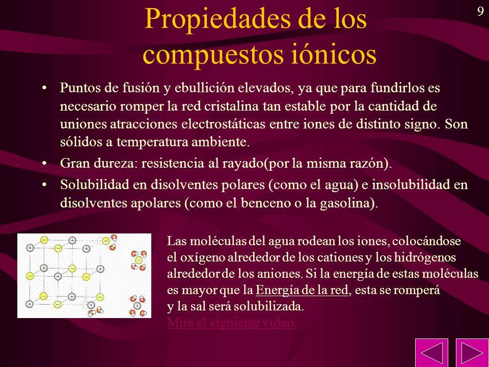 9 Propiedades de los compuestos iónicos Puntos de fusión y ebullición elevados, ya que para fundirlos es necesario romper la red cristalina tan establ