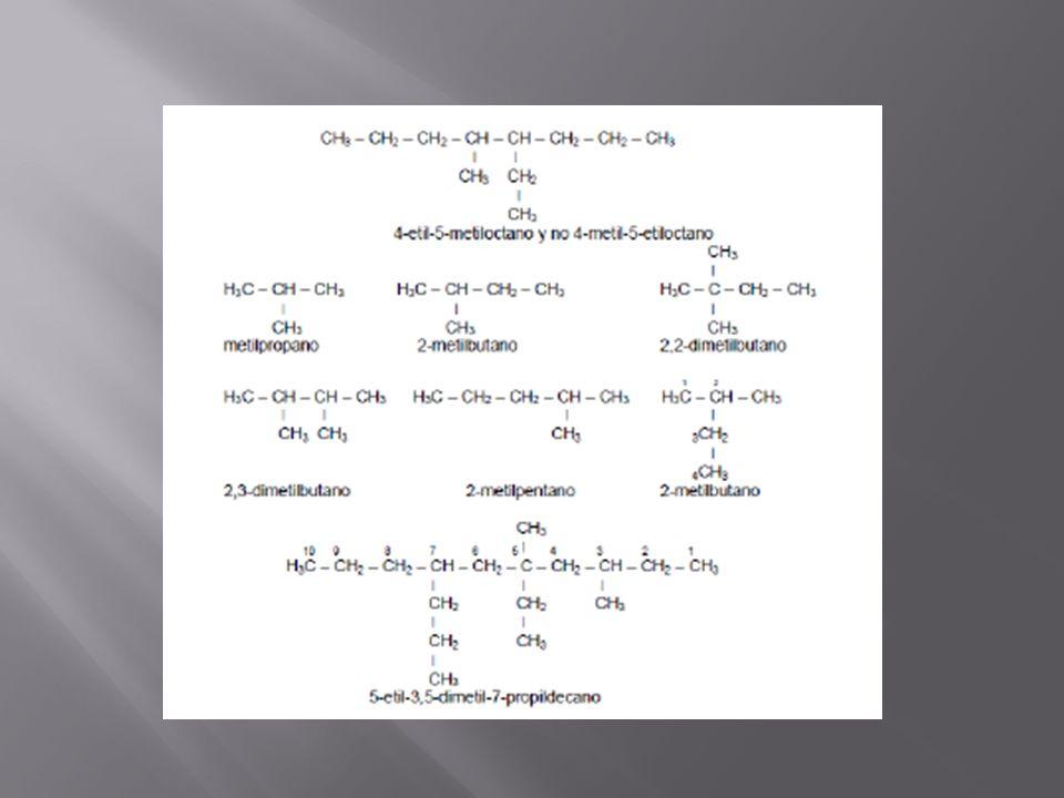 HALOGENUROS DE ALQUILO 1.Anteponer el nombre del halógeno al nombre del hidrocarburo.