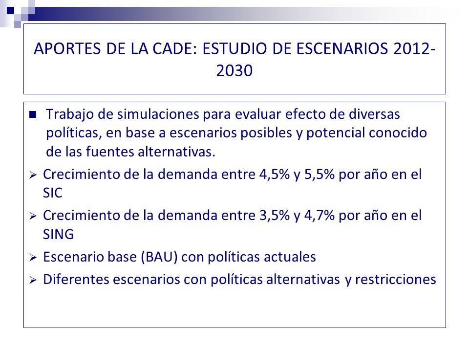 APORTES DE LA CADE: ESTUDIO DE ESCENARIOS 2012- 2030 Conveniencia de Interconexión SIC-SING En el SIC Las tecnologías más competitivas son la generación hidráulica de gran escala, geotermia y mini hidroeléctricas.