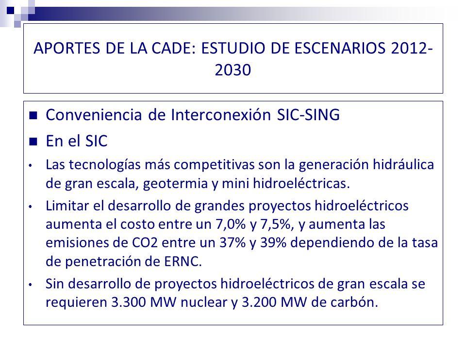 APORTES DE LA CADE: ESTUDIO DE ESCENARIOS En el SING Dependiendo de la demanda, la expansión más competitiva estaría concentrada en tecnología geotérmica, eólica, carbón y energía nuclear.