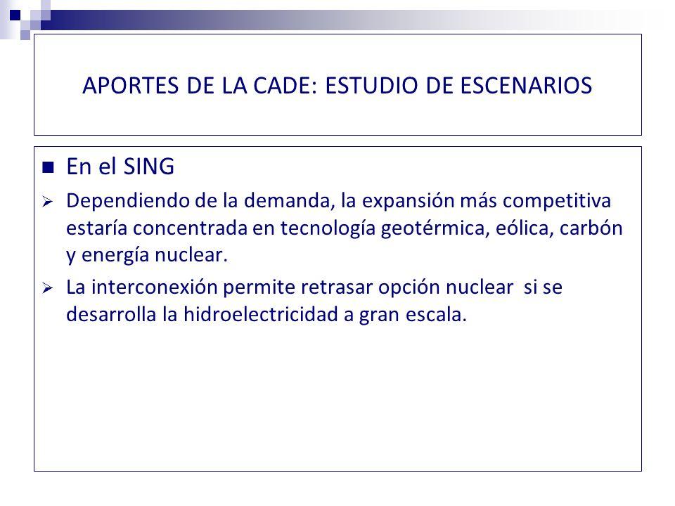 APORTES DE LA CADE: ESTUDIO DE ESCENARIOS 2012- 2030 ERNC Buen potencial de ERNC competitivas bajo marco regulatorio actual: penetración entre 12% y 20% hacia 2024 20/20 de ERNC costo adicional de 304 millones de USD (1,6 %).