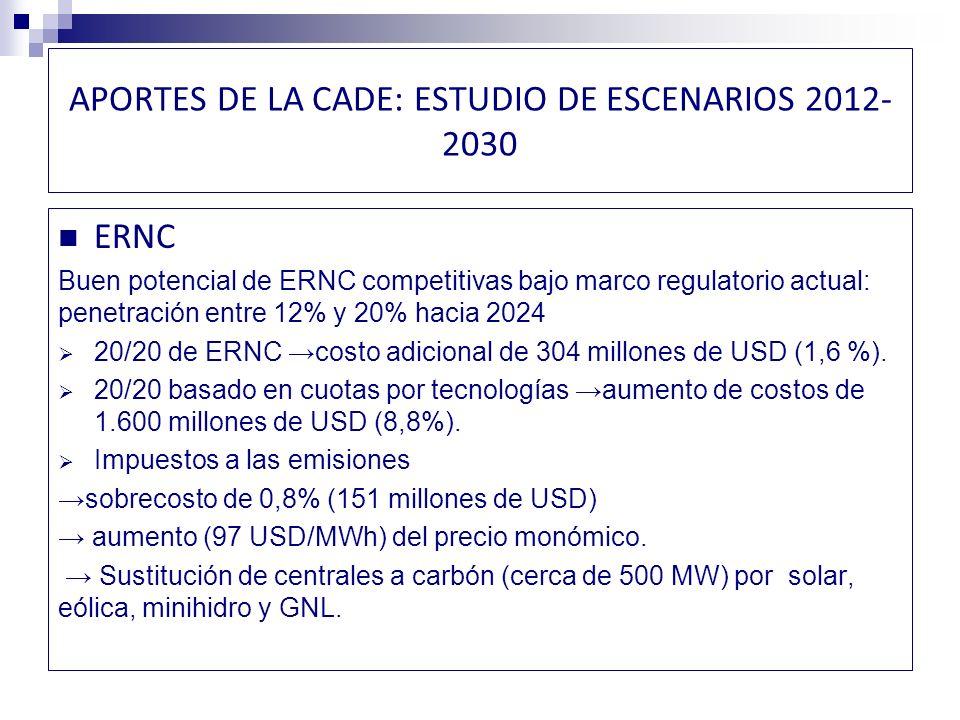 APORTES DE LA CADE: PROPUESTAS Planificación de transmisión- largo plazo-holguras para asegurar robustez del sistema-mayor rol del Estado en identificación de sistemas de interés público.