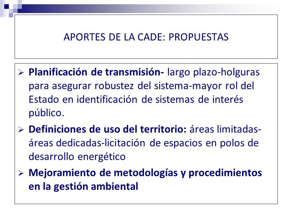APORTES DE LA CADE: PROPUESTAS Sistemas Participativos de discusión de políticas energéticas Profundización de esquemas de diálogo y participación en evaluación ambiental y social de inversiones