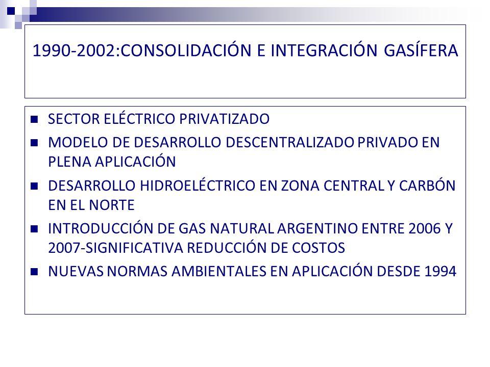2002-2010: EL FIN DE UNA ERA 2000-2001: CAMBIO DE MODELO ECONÓMICO ENERGÉTICO EN ARGENTINA-CRÓNICA DE UNA MUERTE ANUNCIADA PARA EL GAS NATURAL EN CHILE 2002-2004: INACCIÓN ANTE PRIMEROS SIGNOS 2004-2007: COMIENZO DE LA TORMENTA PERFECTA LA DIFÍCIL ADAPTACIÓN, EL REGRESO DEL CARBÓN.