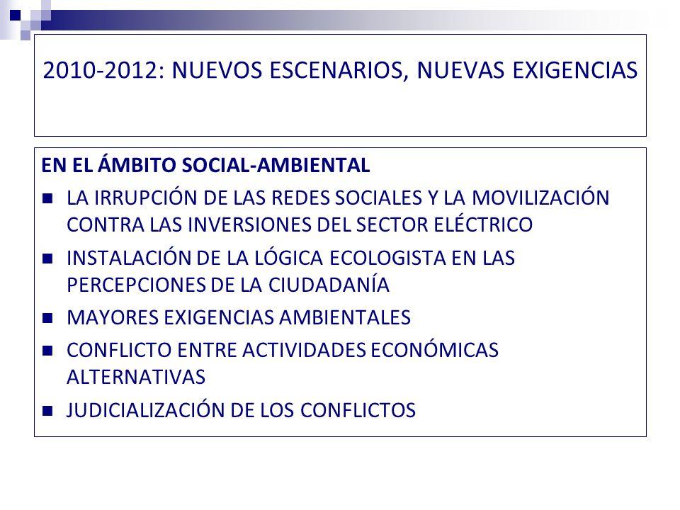 2010-2012: NUEVOS ESCENARIOS, NUEVAS EXIGENCIAS EN EL ÁMBITO REGULATORIO LENTITUD EN PROCEDIMIENTOS ADMINISTRATIVOS: Concesiones y servidumbres Calificación Ambiental INCERTIDUMBRE Y RIESGO EN INVERSIONES CRÍTICAS: Transmisión Fuentes alternativas
