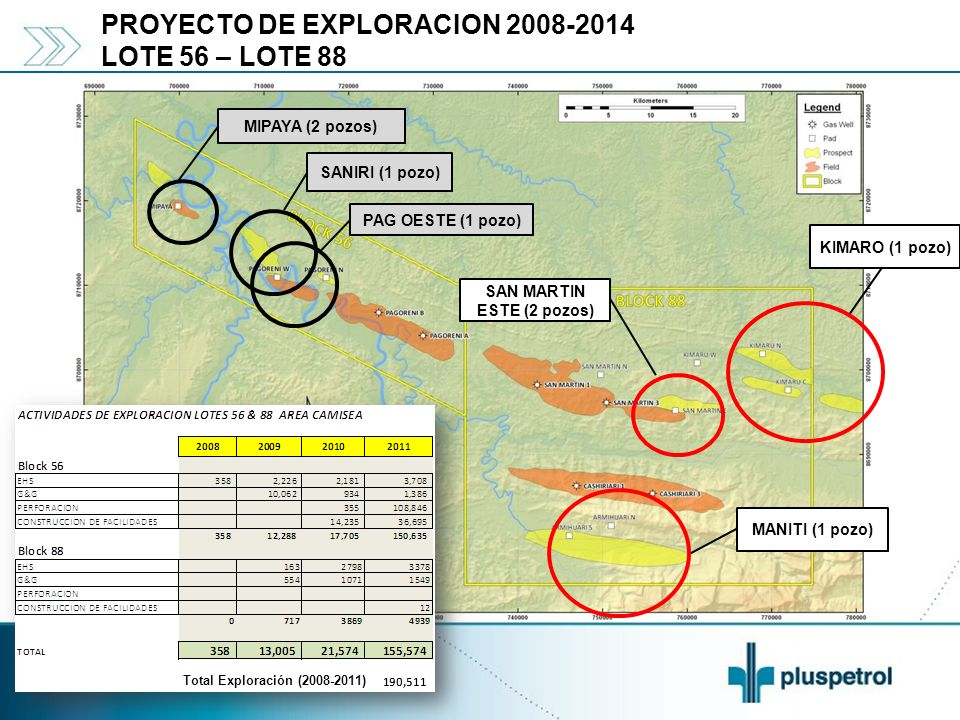 Total Exploración (2008-2011) PROYECTO DE EXPLORACION 2008-2014 LOTE 56 – LOTE 88 MIPAYA (2 pozos) SAN MARTIN ESTE (2 pozos) KIMARO (1 pozo) MANITI (1