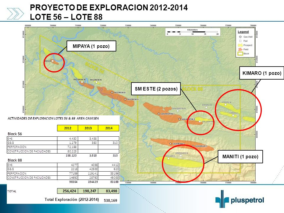 Total Exploración (2012-2014) PROYECTO DE EXPLORACION 2012-2014 LOTE 56 – LOTE 88 MIPAYA (1 pozo) SM ESTE (2 pozos) KIMARO (1 pozo) MANITI (1 pozo)