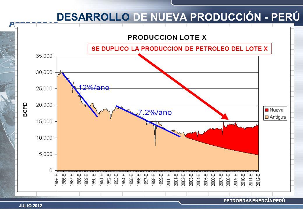 PETROBRAS ENERGÍA PERÚ JULIO 2012 DESARROLLO DE NUEVA PRODUCCIÓN - PERÚ SE DUPLICO LA PRODUCCION DE PETROLEO DEL LOTE X