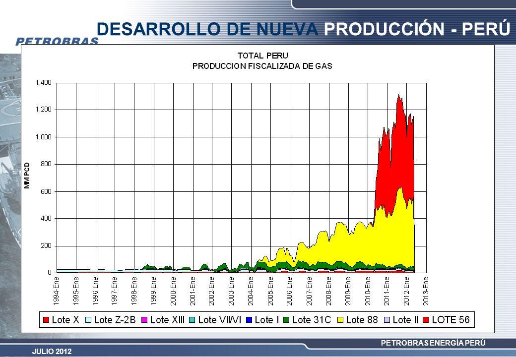 PETROBRAS ENERGÍA PERÚ JULIO 2012 DESARROLLO DE NUEVA PRODUCCIÓN - PERÚ