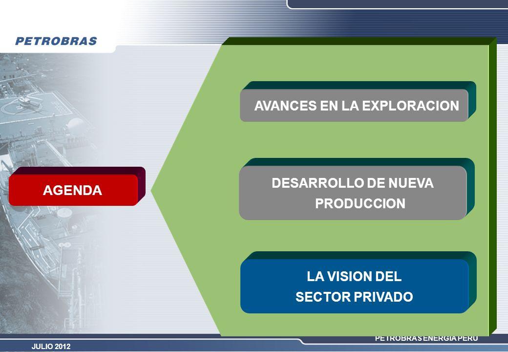 PETROBRAS ENERGÍA PERÚ JULIO 2012 AVANCES EN LA EXPLORACION LA VISION DEL SECTOR PRIVADO DESARROLLO DE NUEVA PRODUCCION AGENDA
