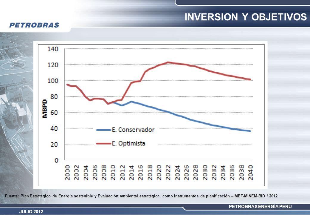 PETROBRAS ENERGÍA PERÚ JULIO 2012 INVERSION Y OBJETIVOS Fuente: Plan Estratégico de Energía sostenible y Evaluación ambiental estratégica, como instru