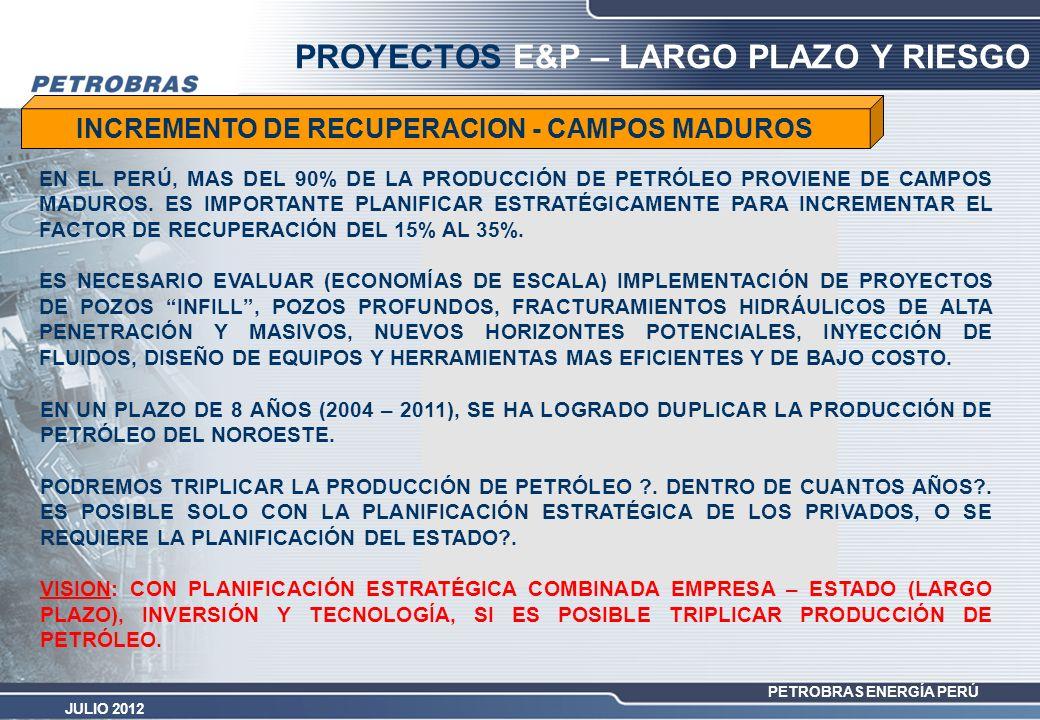 PETROBRAS ENERGÍA PERÚ JULIO 2012 PROYECTOS E&P – LARGO PLAZO Y RIESGO INCREMENTO DE RECUPERACION - CAMPOS MADUROS EN UN PLAZO DE 8 AÑOS (2004 – 2011)