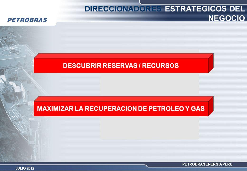 PETROBRAS ENERGÍA PERÚ JULIO 2012 DIRECCIONADORES ESTRATEGICOS DEL NEGOCIO DESCUBRIR RESERVAS / RECURSOS MAXIMIZAR LA RECUPERACION DE PETROLEO Y GAS