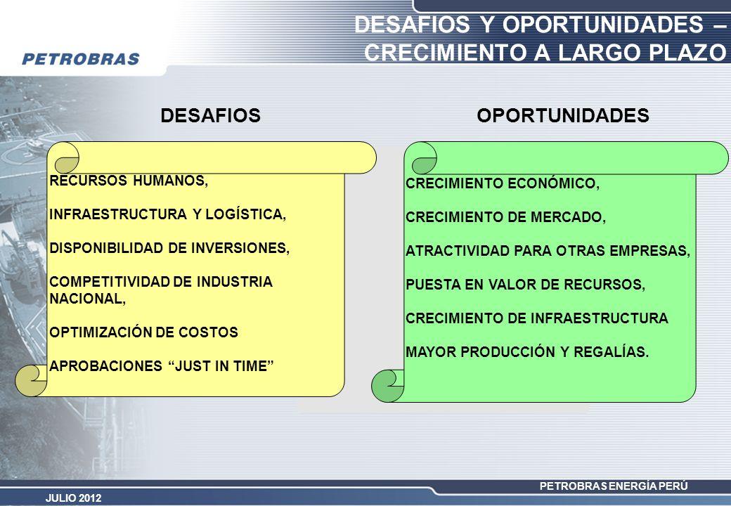 PETROBRAS ENERGÍA PERÚ JULIO 2012 DESAFIOS Y OPORTUNIDADES – CRECIMIENTO A LARGO PLAZO DESAFIOS RECURSOS HUMANOS, INFRAESTRUCTURA Y LOGÍSTICA, DISPONI