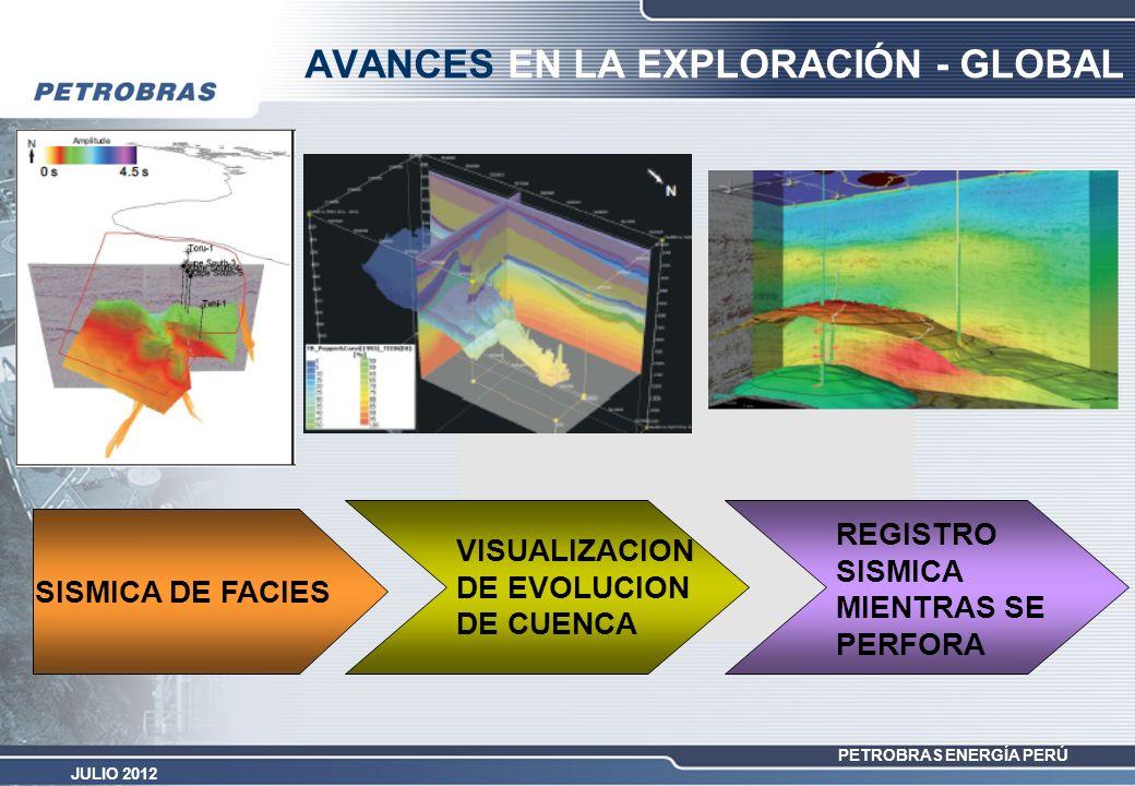 PETROBRAS ENERGÍA PERÚ JULIO 2012 FUENTE: PERUPETRO - MINEM AVANCES DE LA EXPLORACIÓN - PERÚ AÑO 2011 CONTRATOS VIGENTES EXPLOTACION: 20 CONTRATOS VIGENTES EXPLORACION: 62 TOTAL CONTRATOS VIGENTES: 82 AÑO 2011 N° LOTES DONDE SE HA EFECTUADO INVERSIONES MAYORES EN 50 MMUS$, EN EXPLOTACION: 04 MAYORES EN 10 MMUS$, EN EXPLORACION: 12