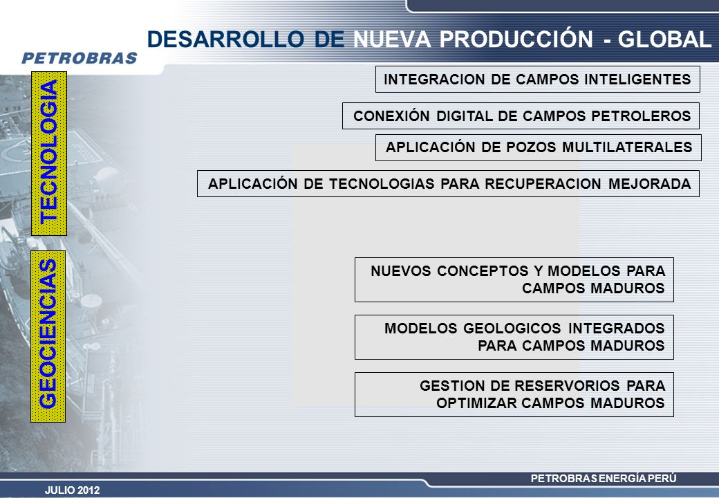 PETROBRAS ENERGÍA PERÚ JULIO 2012 DESARROLLO DE NUEVA PRODUCCIÓN - GLOBAL TECNOLOGIA INTEGRACION DE CAMPOS INTELIGENTES CONEXIÓN DIGITAL DE CAMPOS PET