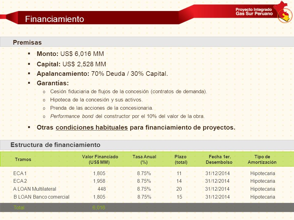 Premisas Monto: US$ 6,016 MM Capital: US$ 2,528 MM Apalancamiento: 70% Deuda / 30% Capital.