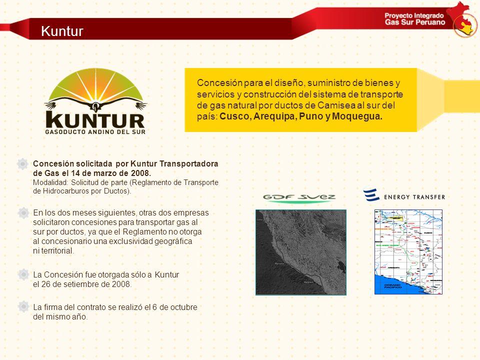 Kuntur Concesión para el diseño, suministro de bienes y servicios y construcción del sistema de transporte de gas natural por ductos de Camisea al sur