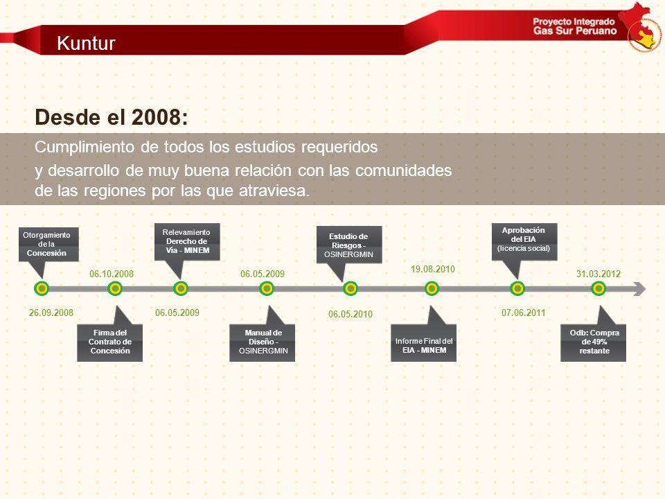 Desde el 2008: Cumplimiento de todos los estudios requeridos y desarrollo de muy buena relación con las comunidades de las regiones por las que atravi