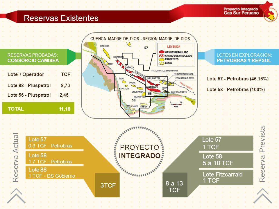 Reservas Existentes RESERVAS PROBADAS: CONSORCIO CAMISEA Lote / Operador Lote 88 - Pluspetrol Lote 56 - Pluspetrol TCF 8,73 2,45 TOTAL11,18 LOTES EN E