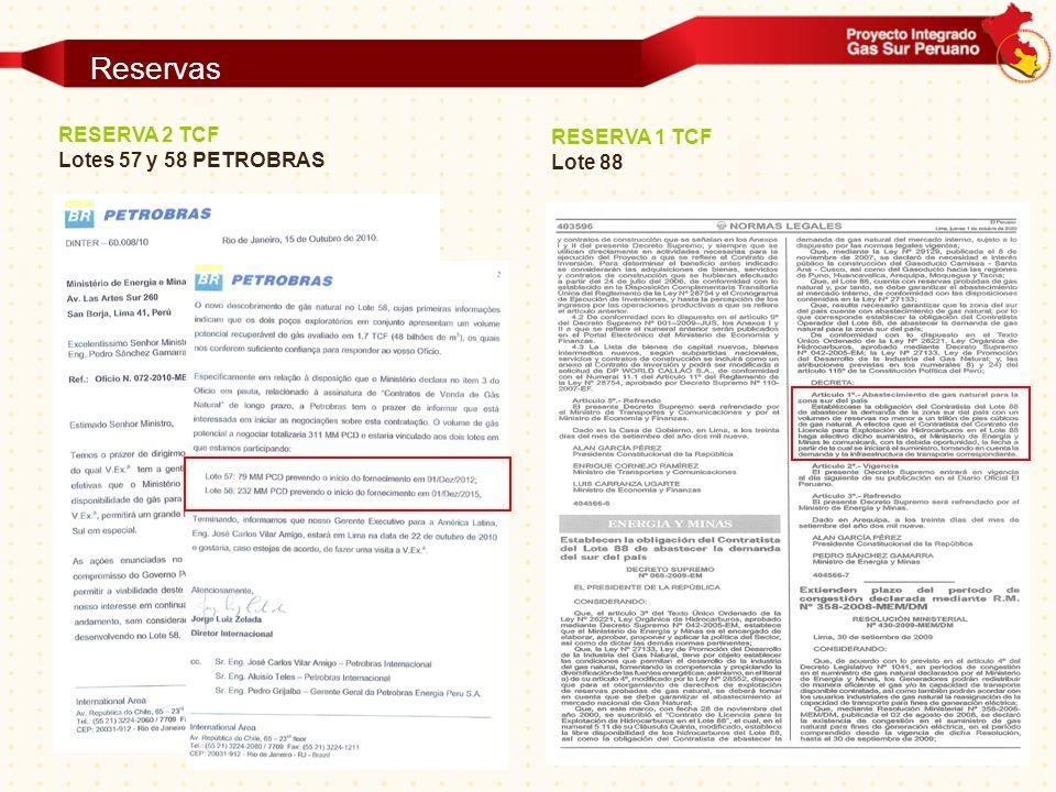 Reservas RESERVA 2 TCFLotes 57 y 58 PETROBRAS RESERVA 1 TCFLote 88