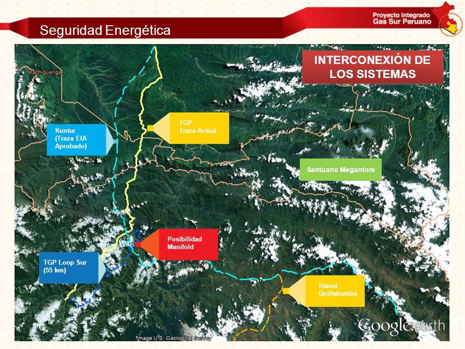 Santuario Megantoni INTERCONEXIÓN DE LOS SISTEMAS Kuntur (Traza EIA Aprobado) TGP Loop Sur (55 km) Posibilidad Manifold TGP Traza Actual Ramal Quillab