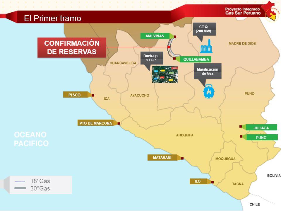 PISCO PTO DE MARCONA MATARANI ILO MALVINAS QUILLABAMBA Back-up a TGP JULIACA PUNO CONFIRMACIÓN DE RESERVAS 18Gas 30Gas CT Q (200 MW) Masificación de G