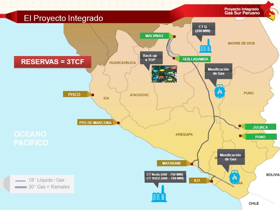 PISCO PTO DE MARCONA MATARANI ILO MALVINAS Back-up a TGP JULIACA PUNO CT Q (200 MW) Masificación de Gas El Proyecto Integrado Masificación de Gas CT N