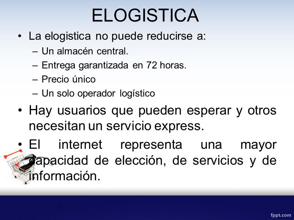 ELOGISTICA La elogistica no puede reducirse a: –Un almacén central. –Entrega garantizada en 72 horas. –Precio único –Un solo operador logístico Hay us