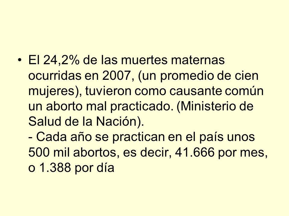 Aborto Estadísticas Cada año ocurren por lo menos cinco millones de abortos provocados entre las mujeres de 15 a 19 años. Debido a que en muchos paíse