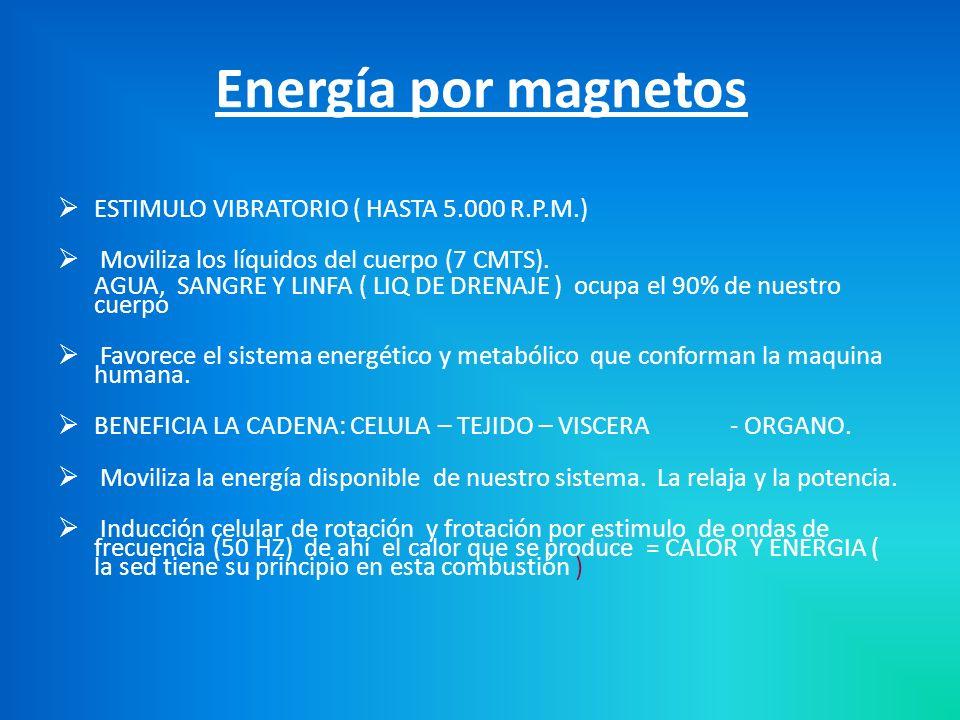 Energía por magnetos ESTIMULO VIBRATORIO ( HASTA 5.000 R.P.M.) Moviliza los líquidos del cuerpo (7 CMTS).