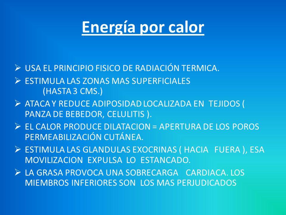 USA EL PRINCIPIO FISICO DE RADIACIÓN TERMICA.