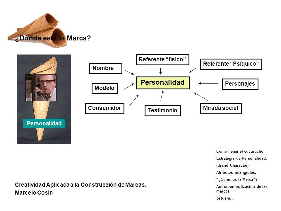 Creatividad Aplicada a la Construcción de Marcas. Marcelo Cosin ¿Dónde está la Marca? Cómo llenar el cucurucho. Estrategia de Personalidad. (Brand Cha