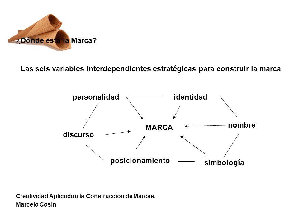 Creatividad Aplicada a la Construcción de Marcas. Marcelo Cosin ¿Dónde está la Marca? Las seis variables interdependientes estratégicas para construir