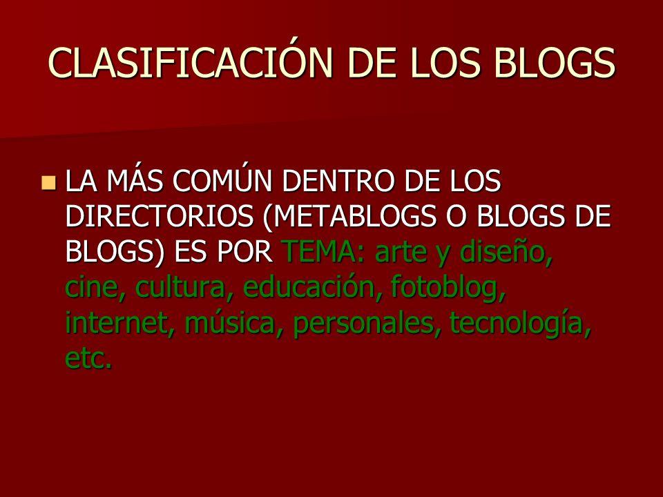 TIPOS DE BLOGS PERSONALES PERSONALES CORPORATIVOS O INSTITUCIONALES CORPORATIVOS O INSTITUCIONALES