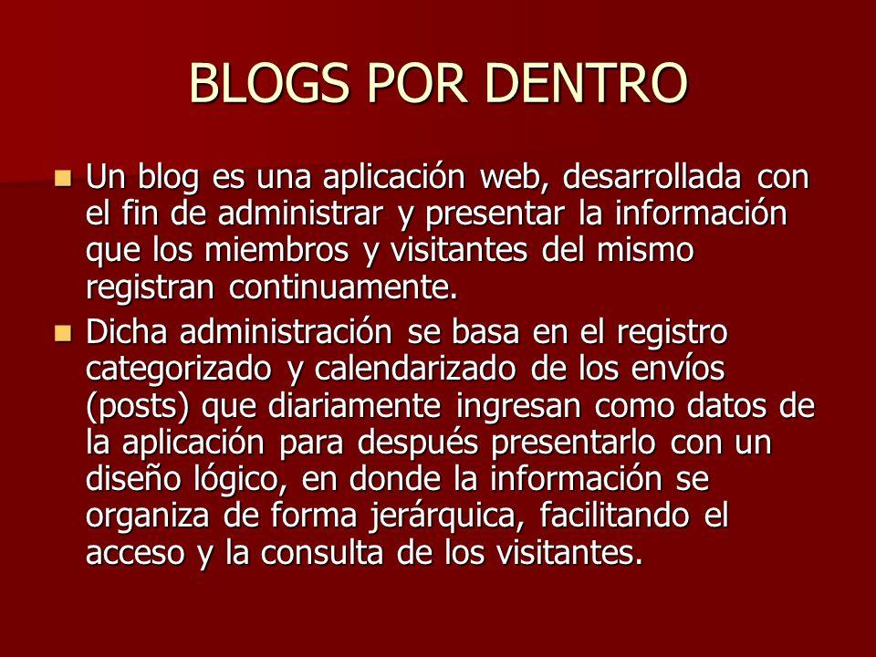 ¿De qué está hecho un blog. 1-Lista de entradas a diversos textos.